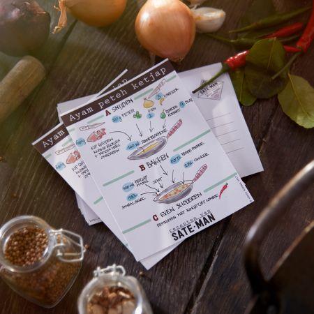 Saté-man Receptkaarten