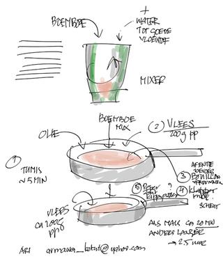 Schets rendang recept